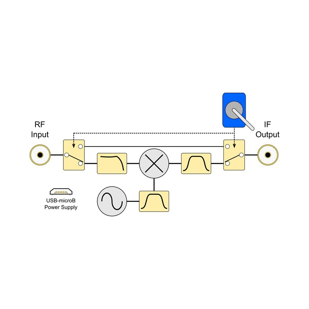 Nooelec Ham It Up V13 Barebones Hf Upconverter Crystal Oscillator Tcxo Circuit Diagram Tradeoficcom